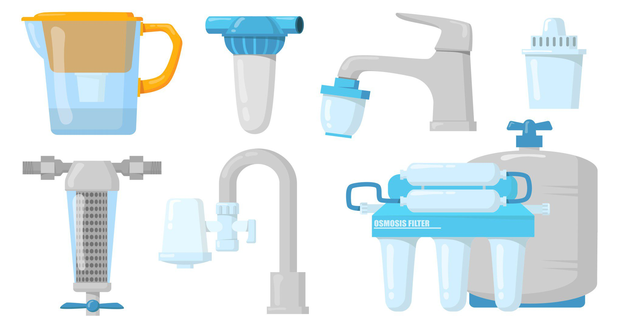 water filters and purifiers
